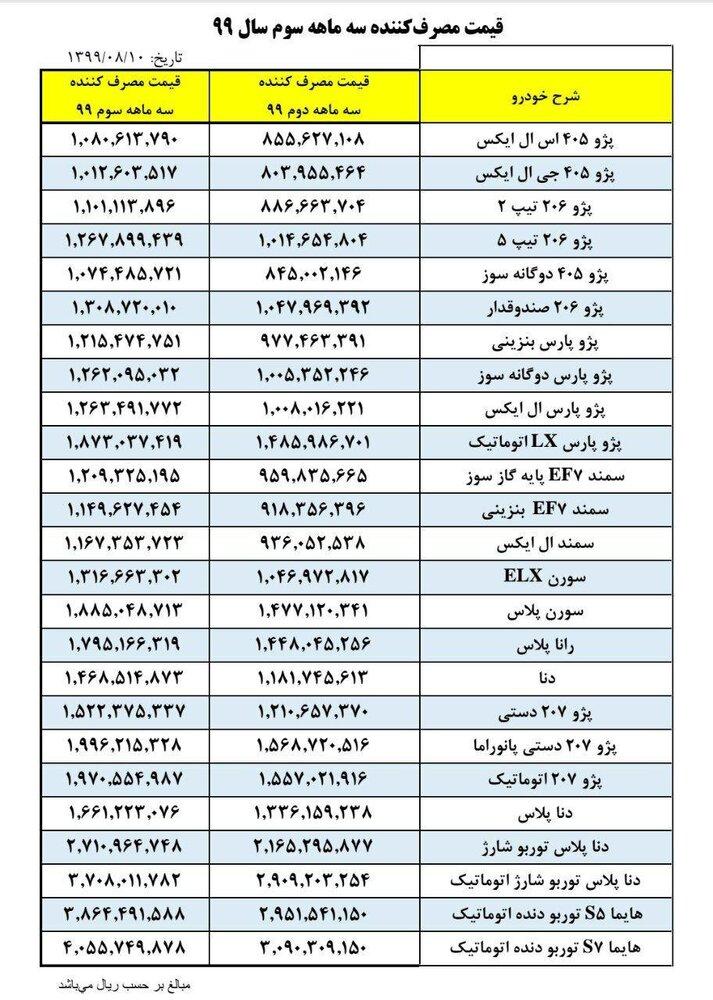 قیمت ایران هودرا